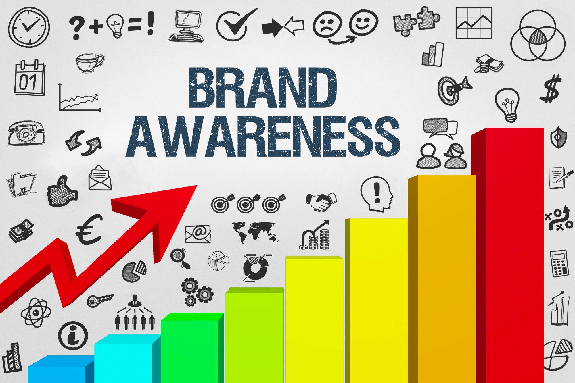 Ways to Increase Brand Awareness through Advertising